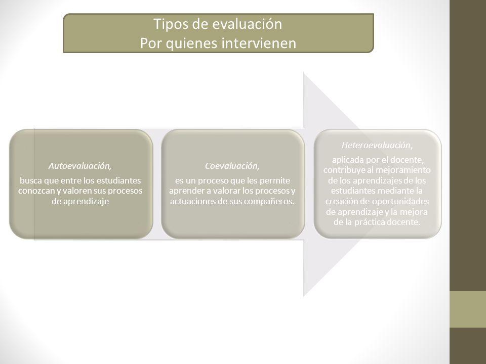Caracterización de la evaluación formativa Promueve el mejoramiento del aprendizaje y un mejor desempeño del docente.