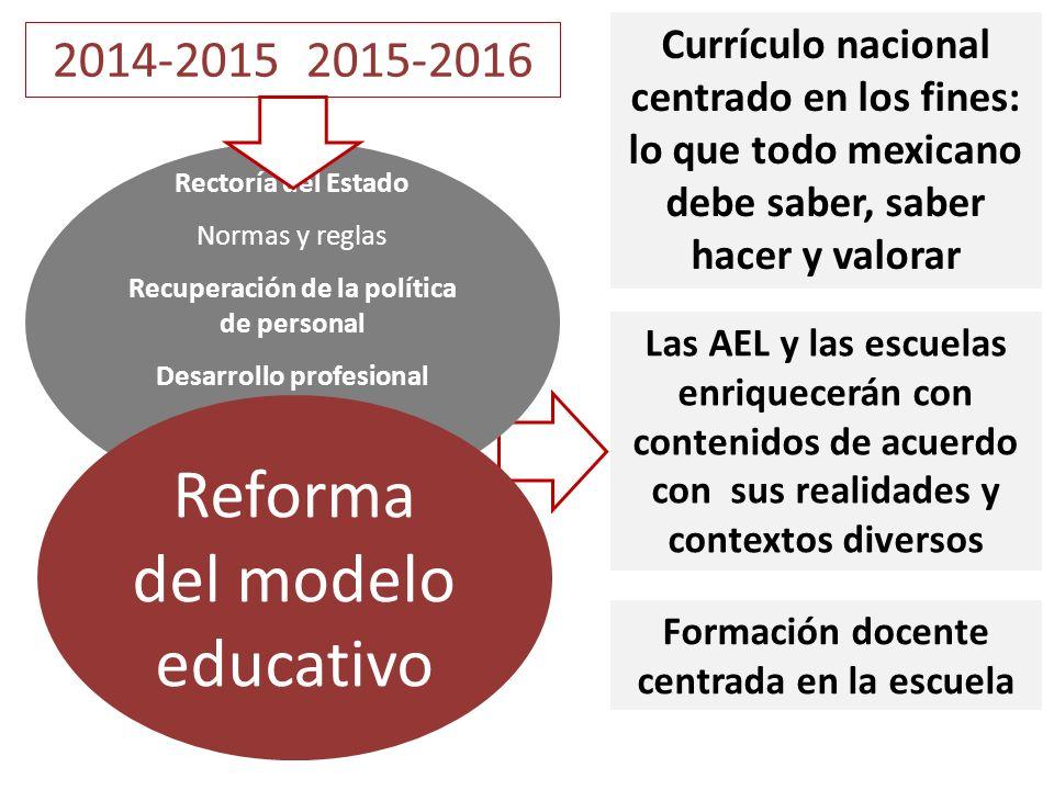 2014-2015 2015-2016 Rectoría del Estado Normas y reglas Recuperación de la política de personal Desarrollo profesional docente Autonomía escolar Currí