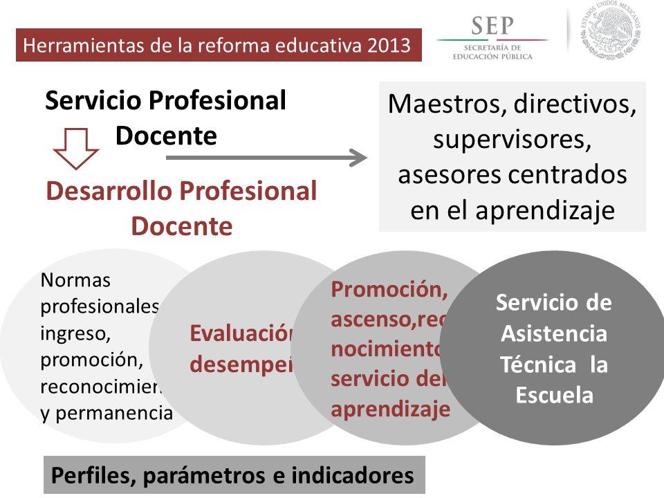 Herramientas de la reforma educativa 2013 Maestros, directivos, supervisores, asesores centrados en el aprendizaje Normas profesionales de ingreso, pr