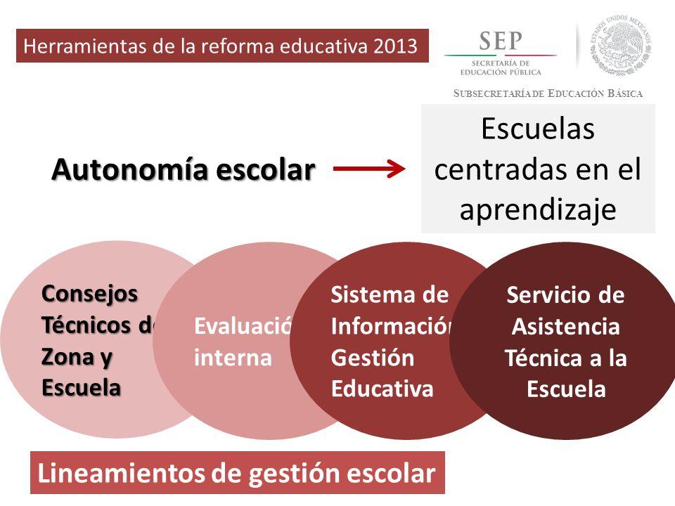 S UBSECRETARÍA DE E DUCACIÓN B ÁSICA Herramientas de la reforma educativa 2013 Autonomía escolar Escuelas centradas en el aprendizaje Consejos Técnico