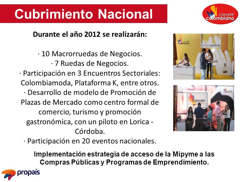 Cubrimiento Nacional Durante el año 2012 se realizarán: · 10 Macrorruedas de Negocios. · 7 Ruedas de Negocios. · Participación en 3 Encuentros Sectori