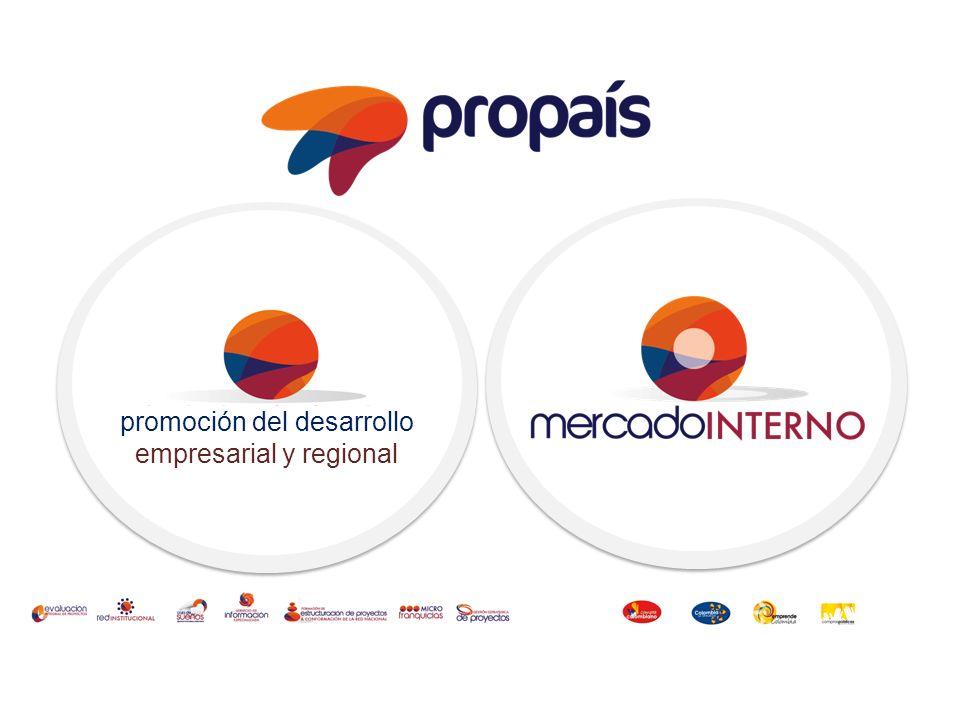 promoción del desarrollo empresarial y regional