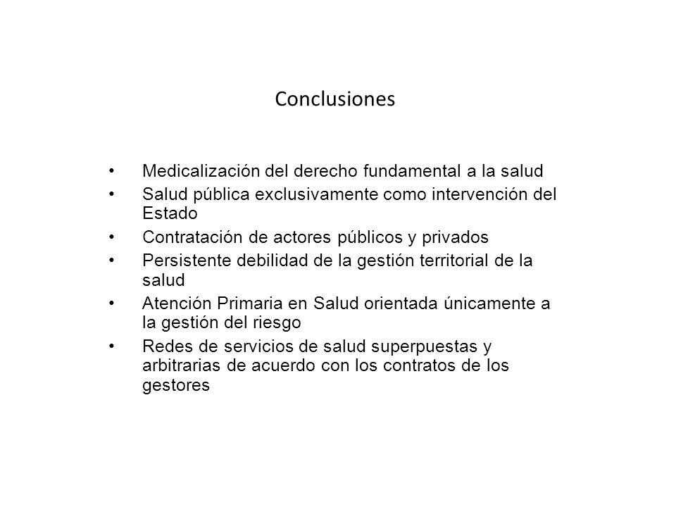 Conclusiones Medicalización del derecho fundamental a la salud Salud pública exclusivamente como intervención del Estado Contratación de actores públi