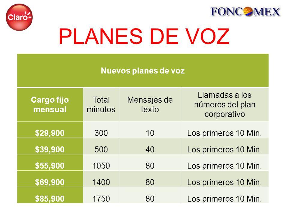 PLANES DE VOZ Nuevos planes de voz Cargo fijo mensual Total minutos Mensajes de texto Llamadas a los números del plan corporativo $29,90030010Los primeros 10 Min.