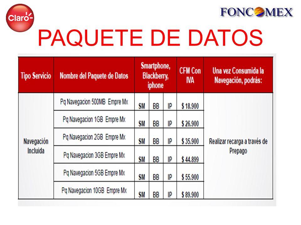 PAQUETE DE DATOS