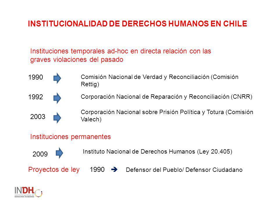 INSTITUCIONALIDAD DE DERECHOS HUMANOS EN CHILE 1990 1992 2003 Instituciones temporales ad-hoc en directa relación con las graves violaciones del pasado 2009 Instituciones permanentes Comisión Nacional de Verdad y Reconciliación (Comisión Rettig) Corporación Nacional de Reparación y Reconciliación (CNRR) Corporación Nacional sobre Prisión Política y Totura (Comisión Valech) Instituto Nacional de Derechos Humanos (Ley 20.405) Proyectos de ley 1990 Defensor del Pueblo/ Defensor Ciudadano