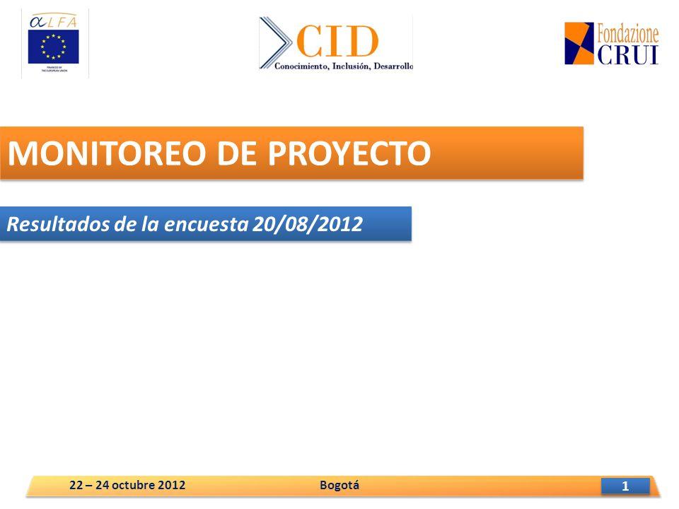 MONITOREO DE PROYECTO Resultados de la encuesta 20/08/2012 Bogotá 1 1 22 – 24 octubre 2012