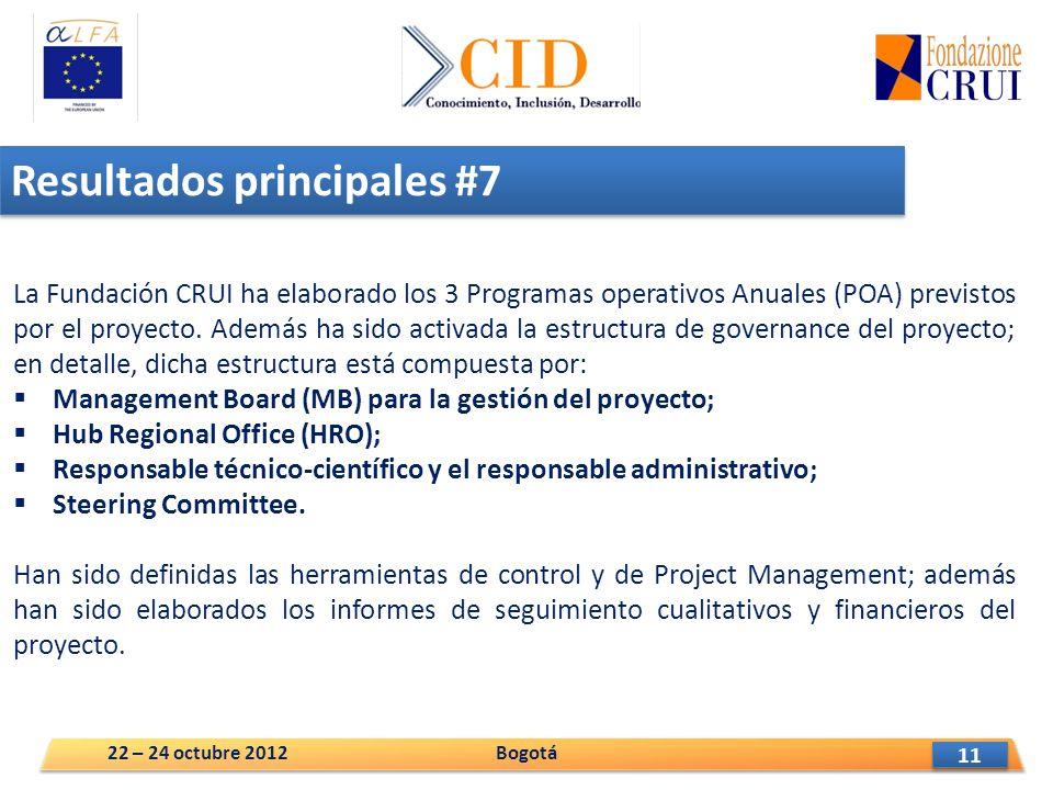 11 Resultados principales #7 La Fundación CRUI ha elaborado los 3 Programas operativos Anuales (POA) previstos por el proyecto.