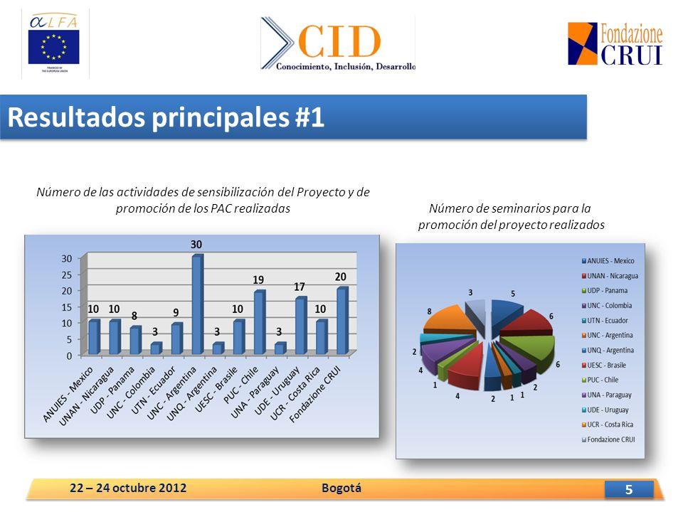 5 5 Resultados principales #1 Número de seminarios para la promoción del proyecto realizados Bogotá22 – 24 octubre 2012 Número de las actividades de sensibilización del Proyecto y de promoción de los PAC realizadas