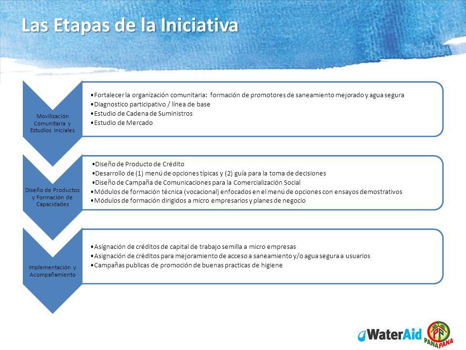 WaterAid in Nicaragua Program 2012 - 14 Las Etapas de la Iniciativa Movilización Comunitaria y Estudios Iniciales Fortalecer la organización comunitar