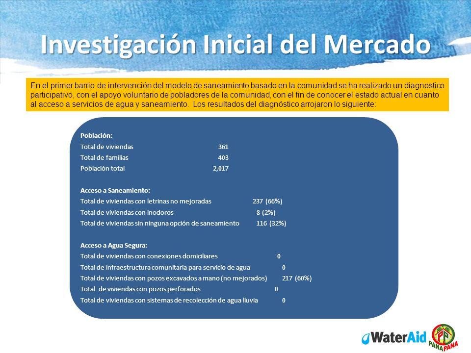 Investigación Inicial del Mercado En el primer barrio de intervención del modelo de saneamiento basado en la comunidad se ha realizado un diagnostico