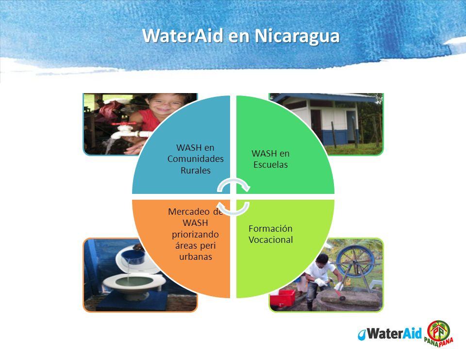 WaterAid in Nicaragua Program 2012 - 14 WASH en Comunidades Rurales WASH en Escuelas Formación Vocacional Mercadeo de WASH priorizando áreas peri urba