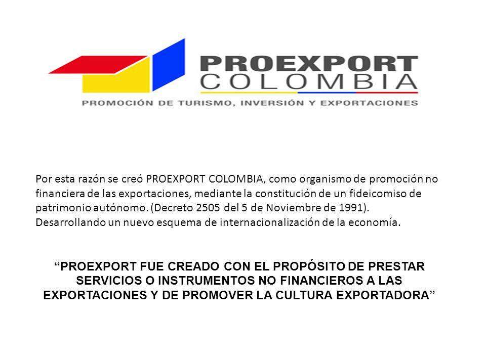 Por esta razón se creó PROEXPORT COLOMBIA, como organismo de promoción no financiera de las exportaciones, mediante la constitución de un fideicomiso de patrimonio autónomo.