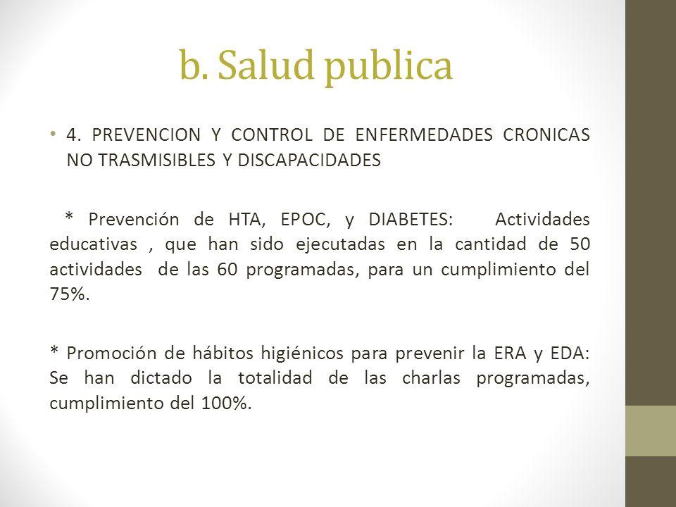 b.Salud publica 4.