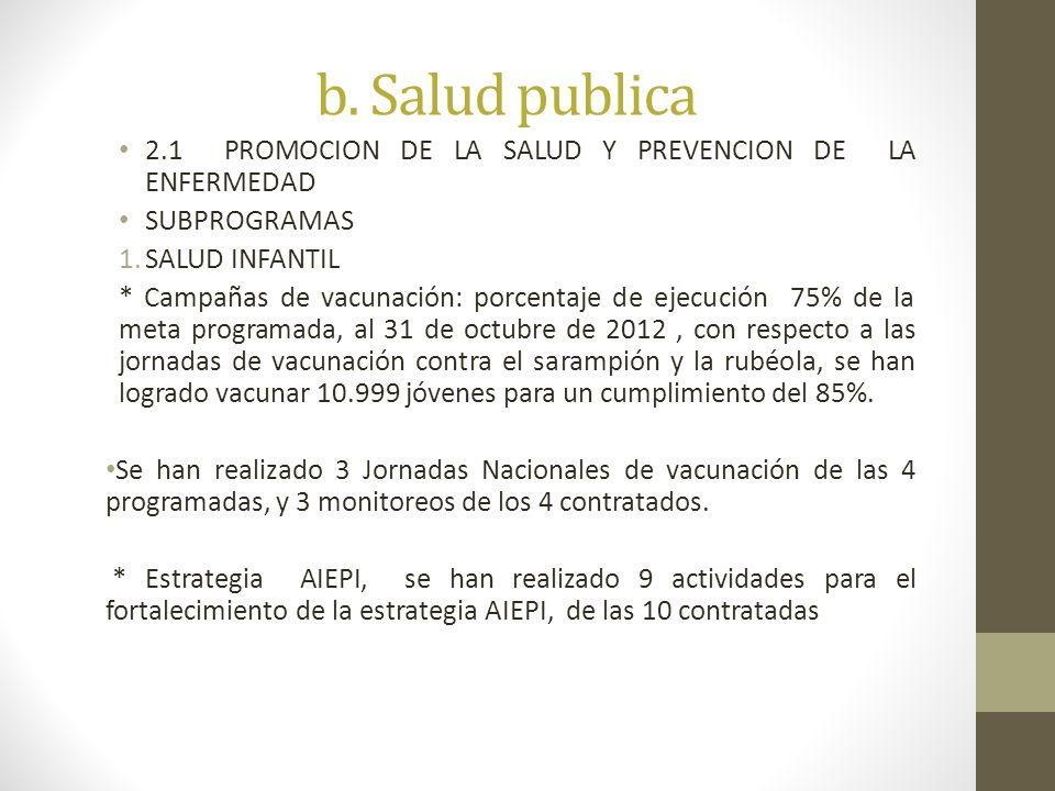 b.Salud publica 10.