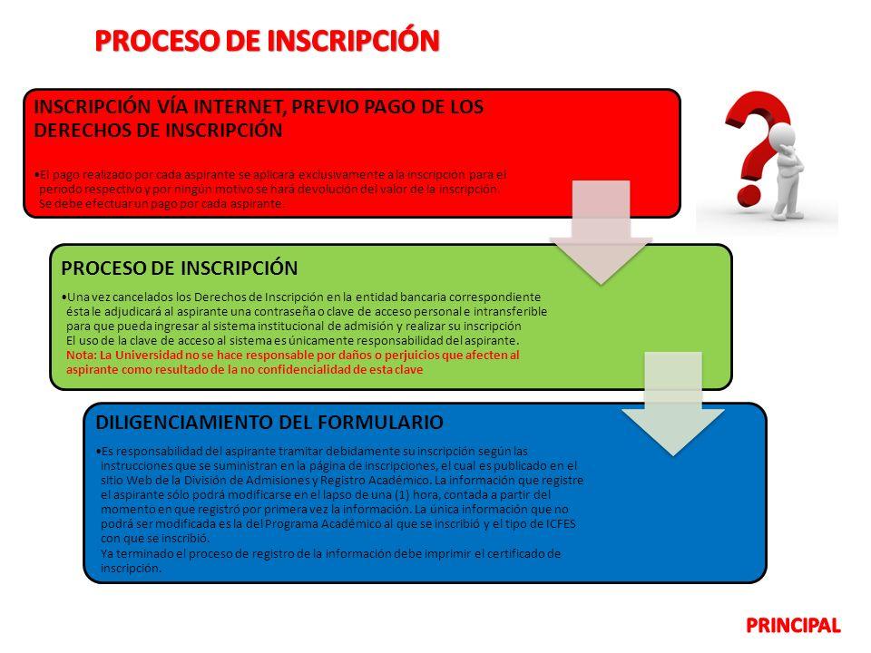 INSCRIPCIÓN VÍA INTERNET, PREVIO PAGO DE LOS DERECHOS DE INSCRIPCIÓN El pago realizado por cada aspirante se aplicará exclusivamente a la inscripción