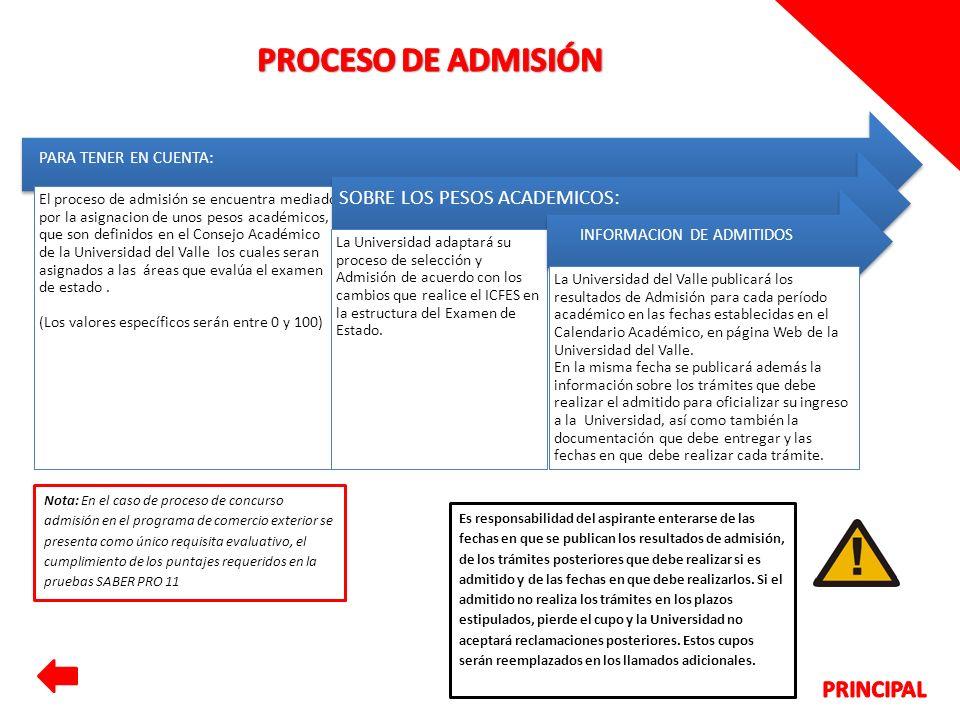PARA TENER EN CUENTA: El proceso de admisión se encuentra mediado por la asignacion de unos pesos académicos, que son definidos en el Consejo Académic