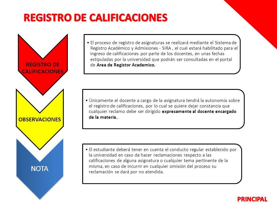 REGISTRO DE CALIFICACIONES El proceso de registro de asignaturas se realizará mediante el Sistema de Registro Académico y Admisiones - SIRA, el cual e
