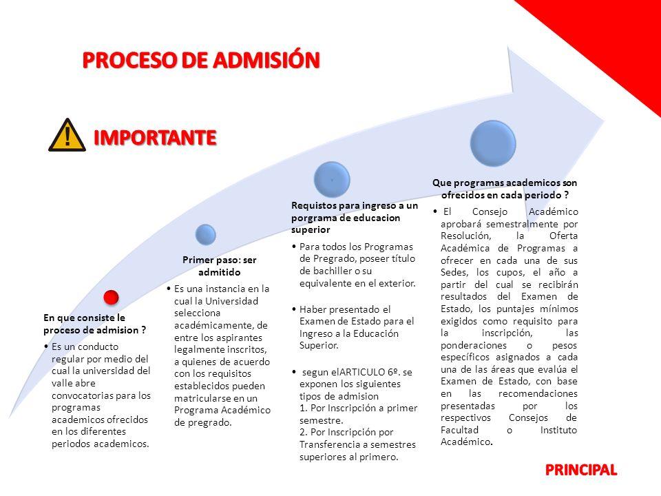 En que consiste le proceso de admision ? Es un conducto regular por medio del cual la universidad del valle abre convocatorias para los programas acad
