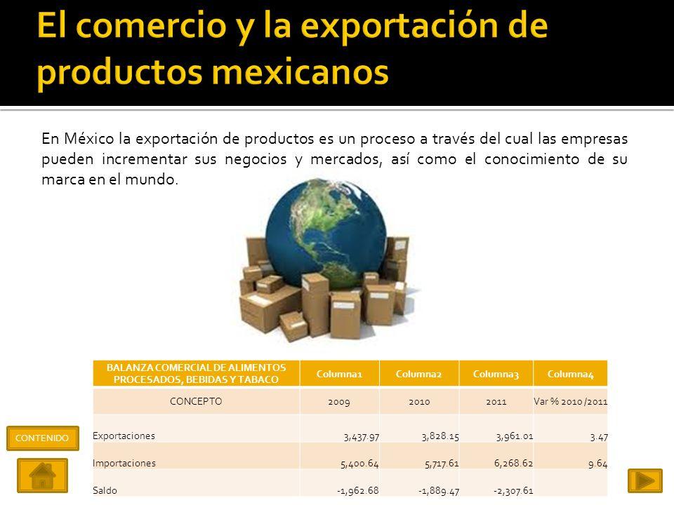 El comercio y la exportación de productos mexicanos El comercio y la exportación de productos mexicanos Proveedores de productos mexicanos Proveedores