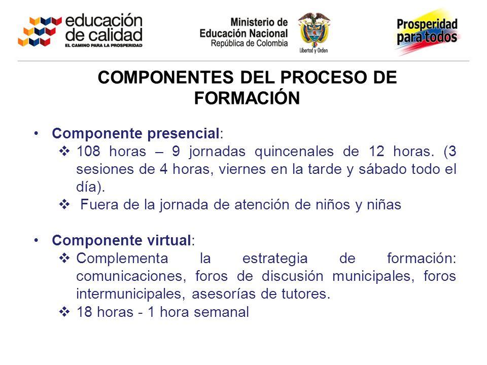 COMPONENTES DEL PROCESO DE FORMACIÓN Componente presencial: 108 horas – 9 jornadas quincenales de 12 horas.