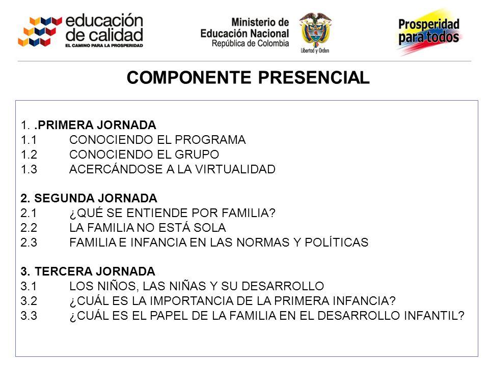 COMPONENTE PRESENCIAL 1..PRIMERA JORNADA 1.1CONOCIENDO EL PROGRAMA 1.2CONOCIENDO EL GRUPO 1.3ACERCÁNDOSE A LA VIRTUALIDAD 2.