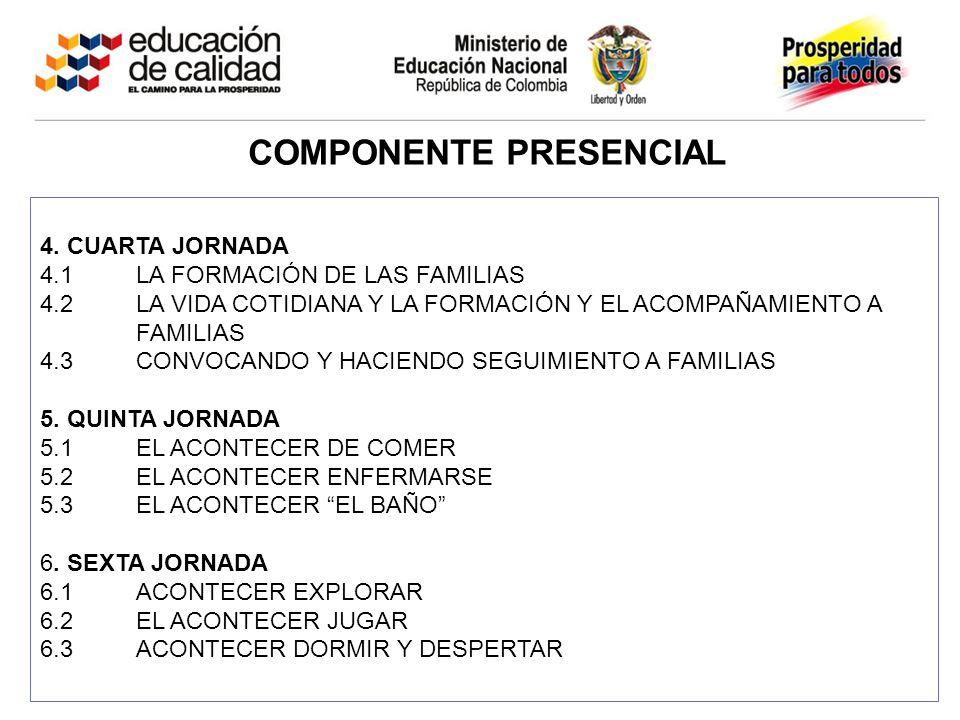 COMPONENTE PRESENCIAL 4.
