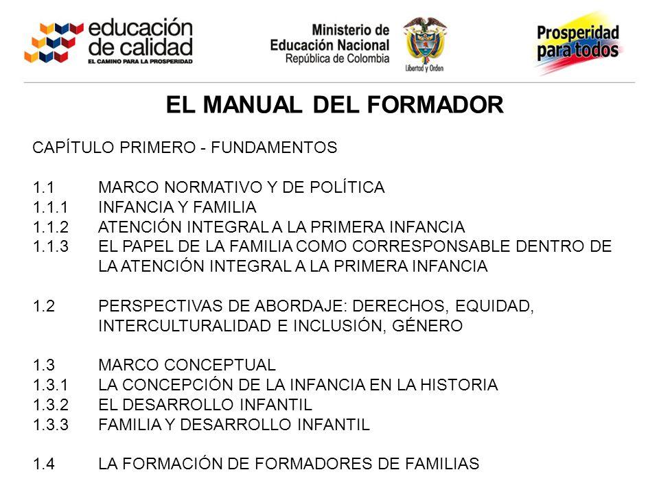 EL MANUAL DEL FORMADOR CAPÍTULO PRIMERO - FUNDAMENTOS 1.1MARCO NORMATIVO Y DE POLÍTICA 1.1.1INFANCIA Y FAMILIA 1.1.2ATENCIÓN INTEGRAL A LA PRIMERA INFANCIA 1.1.3EL PAPEL DE LA FAMILIA COMO CORRESPONSABLE DENTRO DE LA ATENCIÓN INTEGRAL A LA PRIMERA INFANCIA 1.2PERSPECTIVAS DE ABORDAJE: DERECHOS, EQUIDAD, INTERCULTURALIDAD E INCLUSIÓN, GÉNERO 1.3MARCO CONCEPTUAL 1.3.1LA CONCEPCIÓN DE LA INFANCIA EN LA HISTORIA 1.3.2EL DESARROLLO INFANTIL 1.3.3FAMILIA Y DESARROLLO INFANTIL 1.4LA FORMACIÓN DE FORMADORES DE FAMILIAS