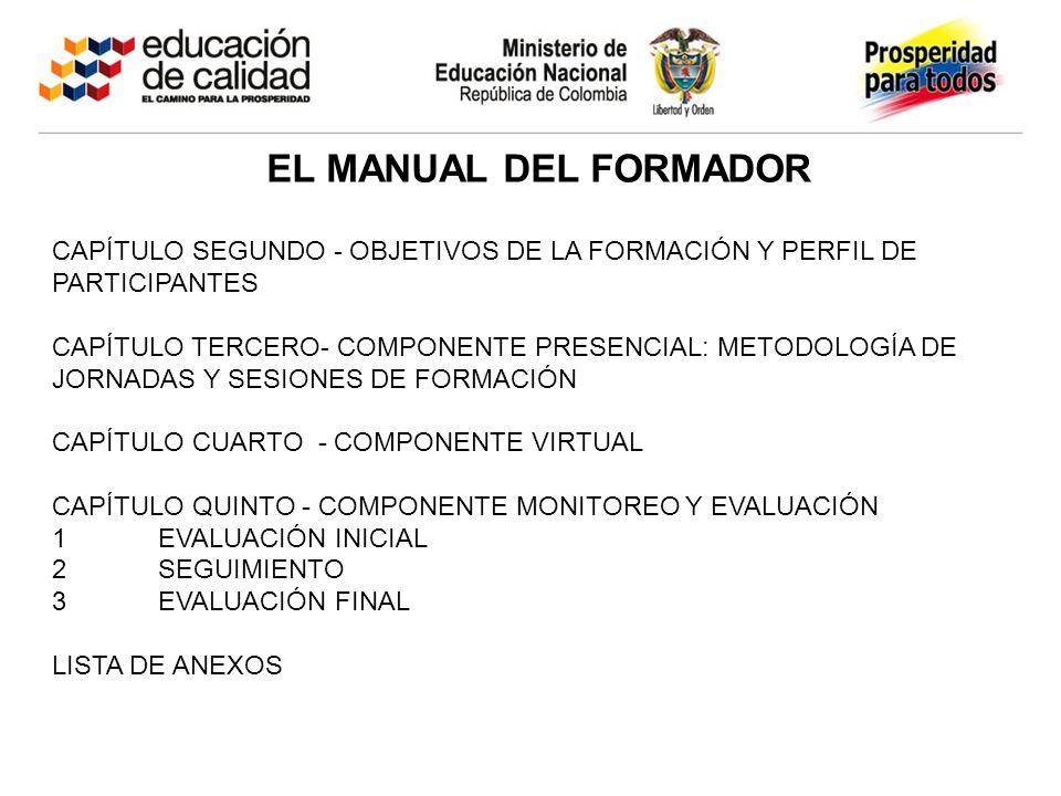 EL MANUAL DEL FORMADOR CAPÍTULO SEGUNDO - OBJETIVOS DE LA FORMACIÓN Y PERFIL DE PARTICIPANTES CAPÍTULO TERCERO- COMPONENTE PRESENCIAL: METODOLOGÍA DE JORNADAS Y SESIONES DE FORMACIÓN CAPÍTULO CUARTO - COMPONENTE VIRTUAL CAPÍTULO QUINTO - COMPONENTE MONITOREO Y EVALUACIÓN 1EVALUACIÓN INICIAL 2SEGUIMIENTO 3EVALUACIÓN FINAL LISTA DE ANEXOS