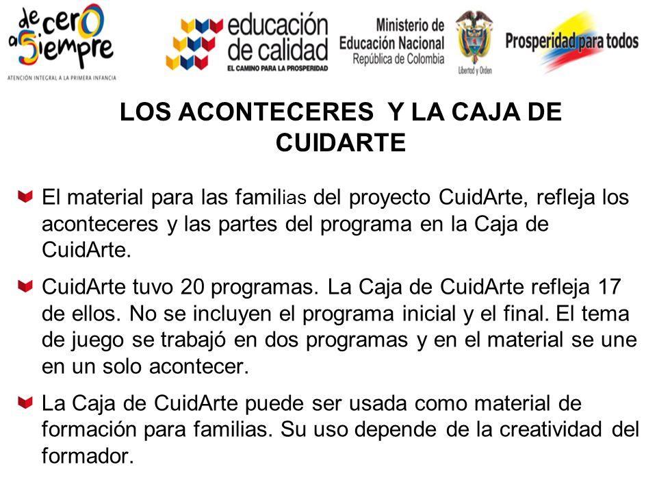 El material para las famil ias del proyecto CuidArte, refleja los aconteceres y las partes del programa en la Caja de CuidArte.