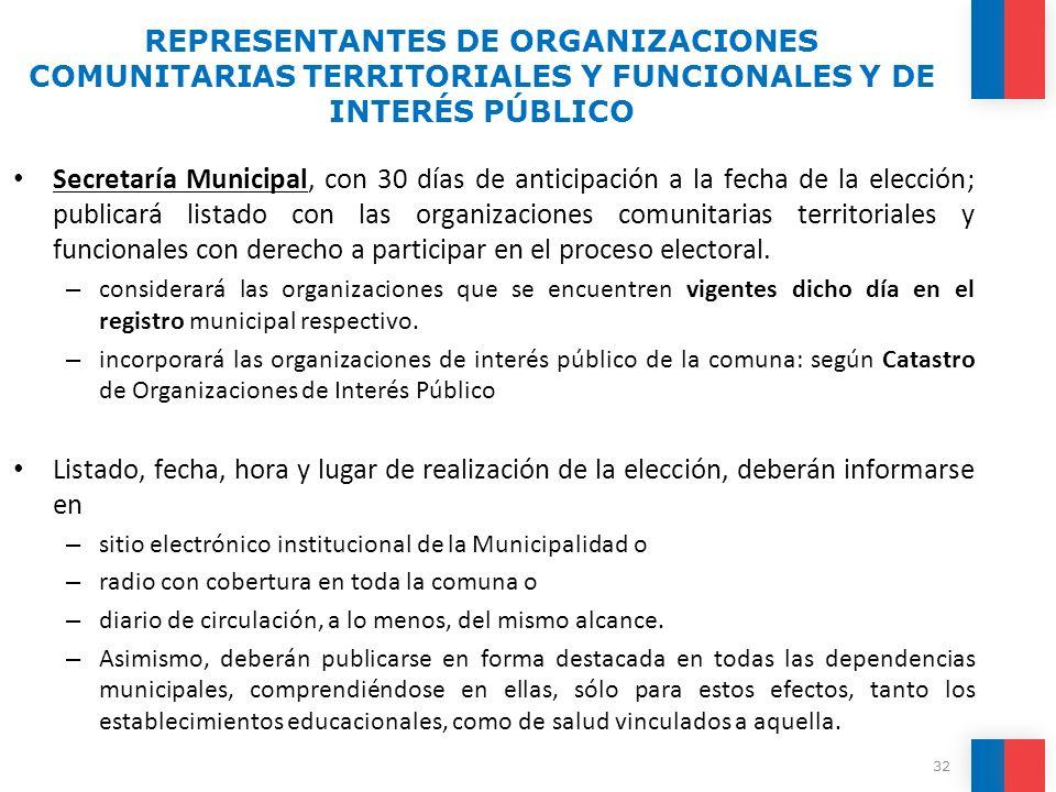 Secretaría Municipal, con 30 días de anticipación a la fecha de la elección; publicará listado con las organizaciones comunitarias territoriales y fun