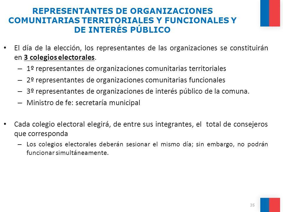 El día de la elección, los representantes de las organizaciones se constituirán en 3 colegios electorales. – 1º representantes de organizaciones comun