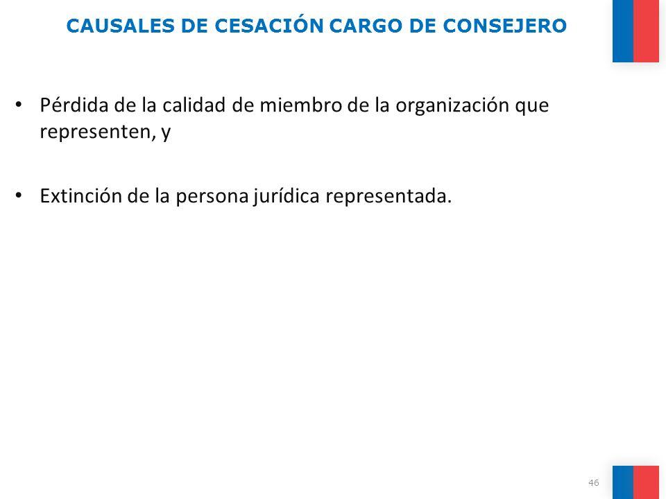 Pérdida de la calidad de miembro de la organización que representen, y Extinción de la persona jurídica representada. 46 CAUSALES DE CESACIÓN CARGO DE