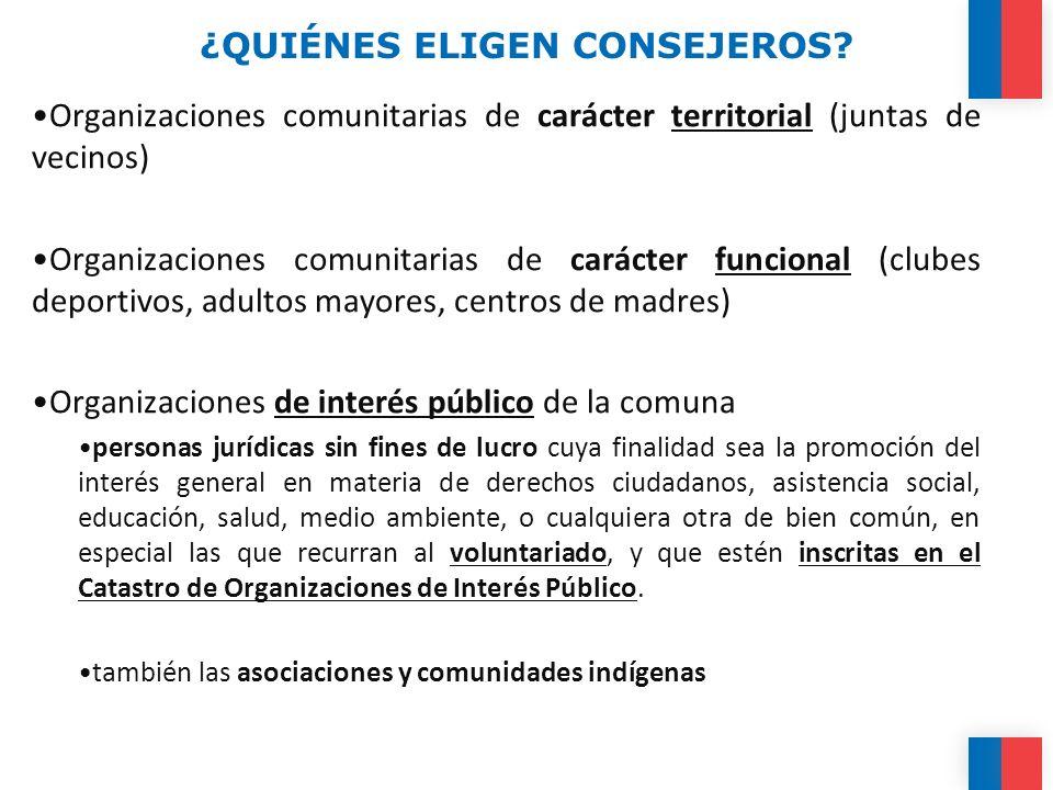 ¿QUIÉNES ELIGEN CONSEJEROS? Organizaciones comunitarias de carácter territorial (juntas de vecinos) Organizaciones comunitarias de carácter funcional