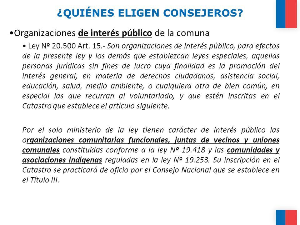 ¿QUIÉNES ELIGEN CONSEJEROS? Organizaciones de interés público de la comuna Ley Nº 20.500 Art. 15.- Son organizaciones de interés público, para efectos