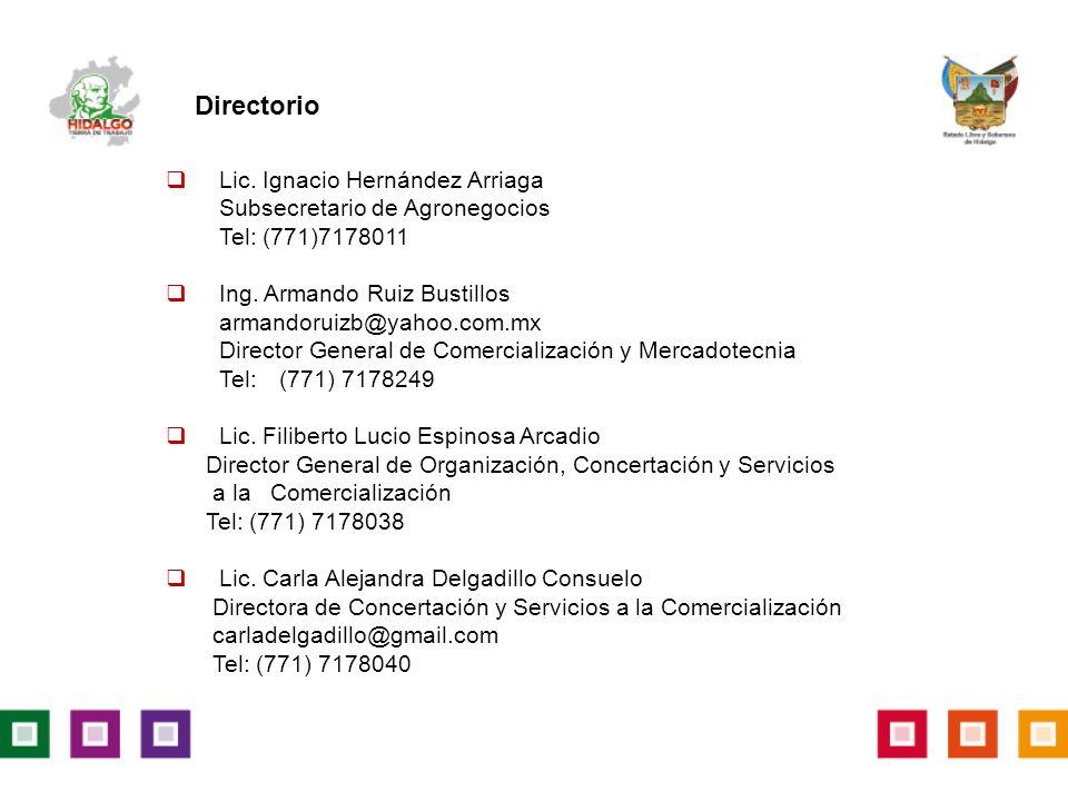 Lic.Ignacio Hernández Arriaga Subsecretario de Agronegocios Tel: (771)7178011 Ing.