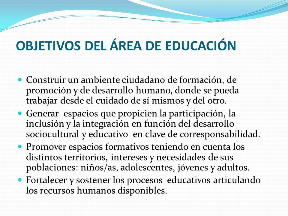 OBJETIVOS DEL ÁREA DE EDUCACIÓN Construir un ambiente ciudadano de formación, de promoción y de desarrollo humano, donde se pueda trabajar desde el cu