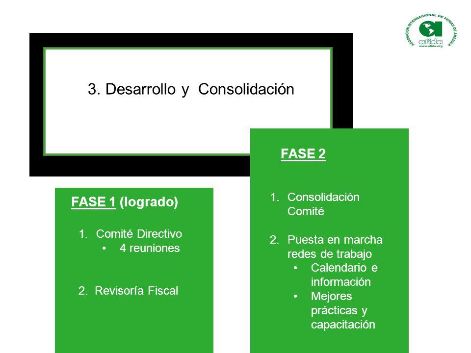 PC2 – Apoyar el desarrollo de mercados consolidándose como un operador ferial profesional de alcance regional e internacional 3.