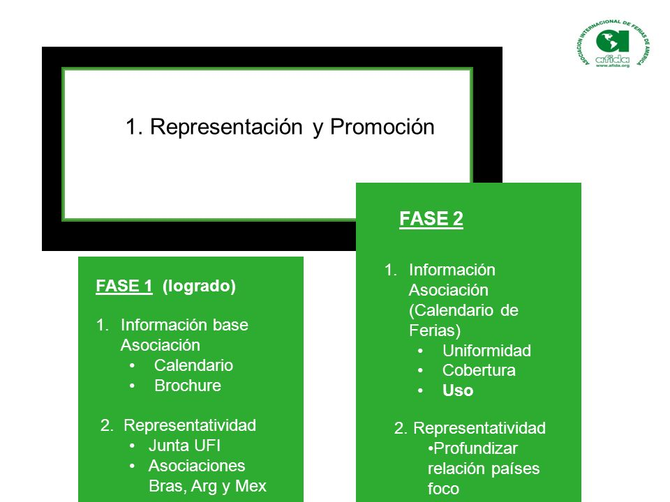 PC2 – Apoyar el desarrollo de mercados consolidándose como un operador ferial profesional de alcance regional e internacional 1.