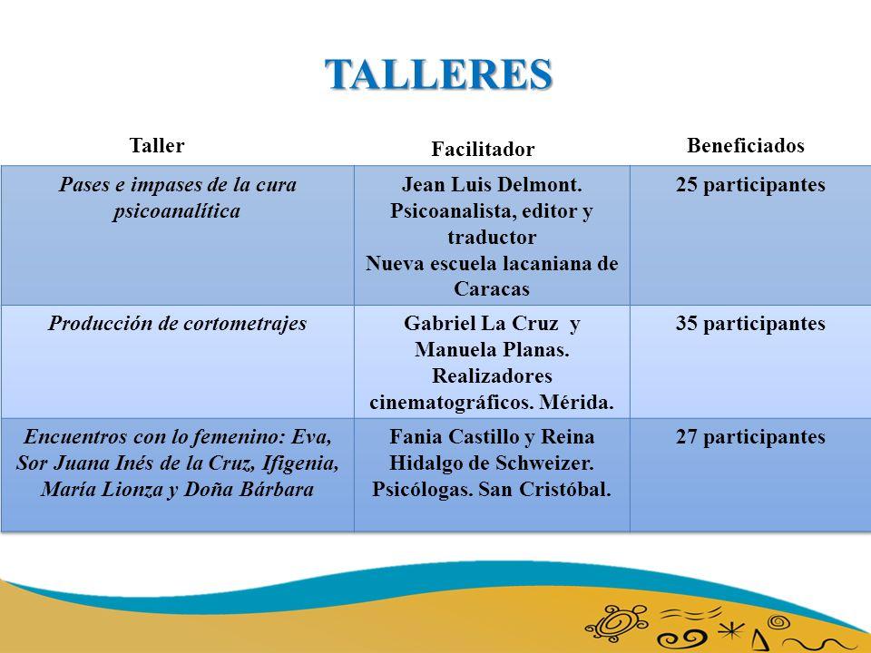 TALLERES BeneficiadosTaller Facilitador