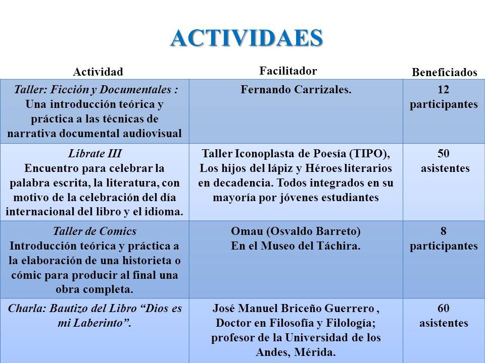 ACTIVIDAES Beneficiados Actividad Facilitador