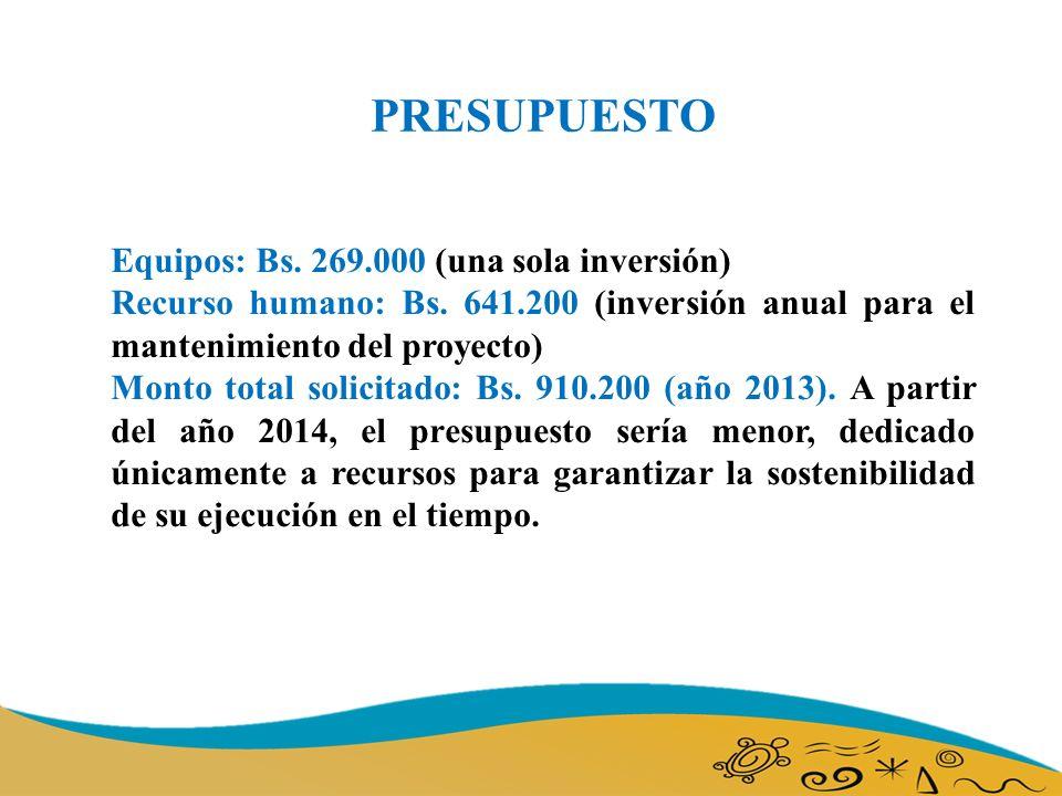 PRESUPUESTO Equipos: Bs.269.000 (una sola inversión) Recurso humano: Bs.