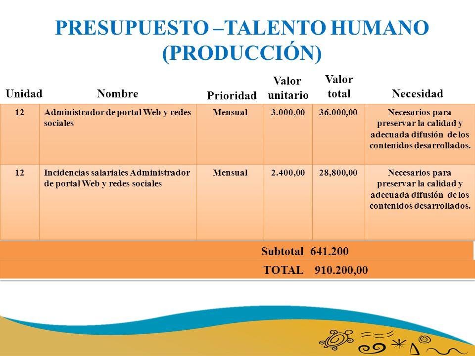 PRESUPUESTO –TALENTO HUMANO (PRODUCCIÓN) UnidadNombre Prioridad Valor unitario Valor total Necesidad