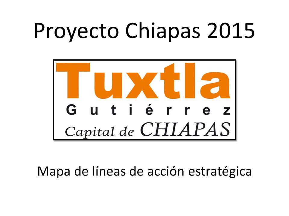 Proyecto Chiapas 2015 Mapa de líneas de acción estratégica