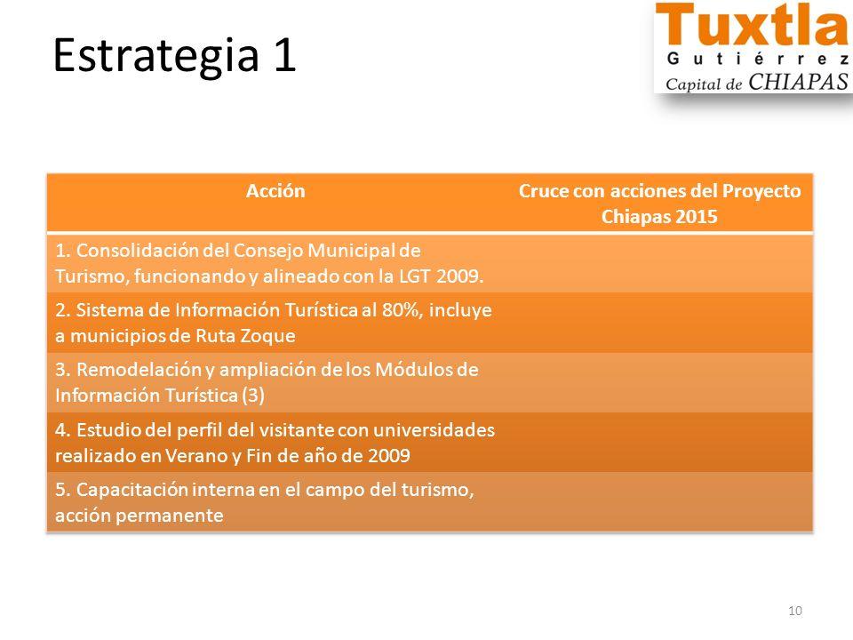 Estrategia 1 10