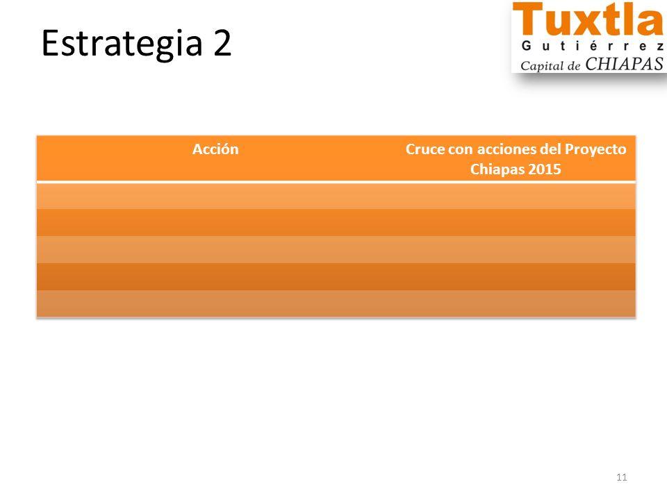 Estrategia 2 11