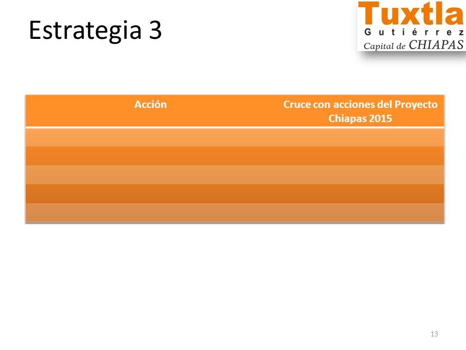 Estrategia 3 13