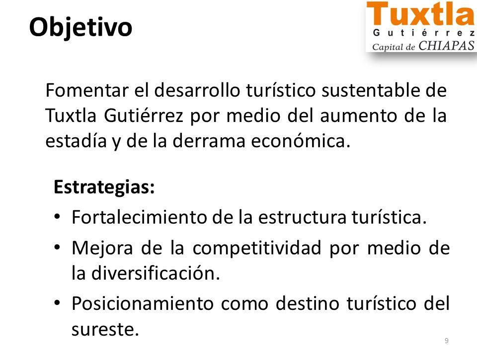 Objetivo Fomentar el desarrollo turístico sustentable de Tuxtla Gutiérrez por medio del aumento de la estadía y de la derrama económica.