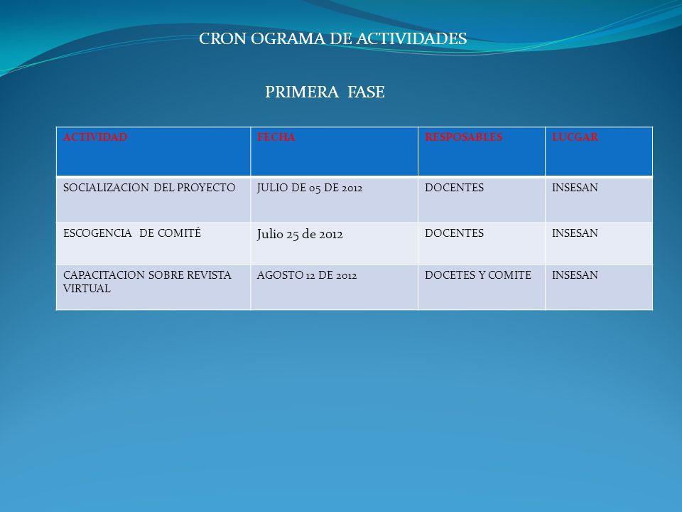 CRON OGRAMA DE ACTIVIDADES ACTIVIDADFECHARESPOSABLESLUCGAR SOCIALIZACION DEL PROYECTOJULIO DE 05 DE 2012DOCENTESINSESAN ESCOGENCIA DE COMITÉ Julio 25