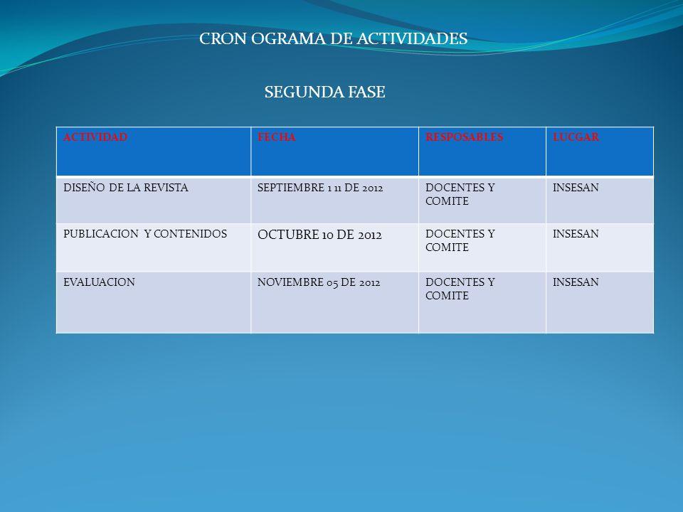 CRON OGRAMA DE ACTIVIDADES ACTIVIDADFECHARESPOSABLESLUCGAR DISEÑO DE LA REVISTASEPTIEMBRE 1 11 DE 2012DOCENTES Y COMITE INSESAN PUBLICACION Y CONTENID